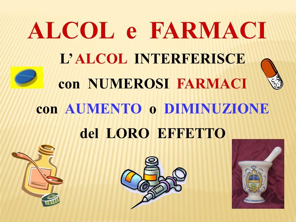 L ALCOL INTERFERISCE con NUMEROSI FARMACI con AUMENTO o DIMINUZIONE del LORO EFFETTO ALCOL e FARMACI