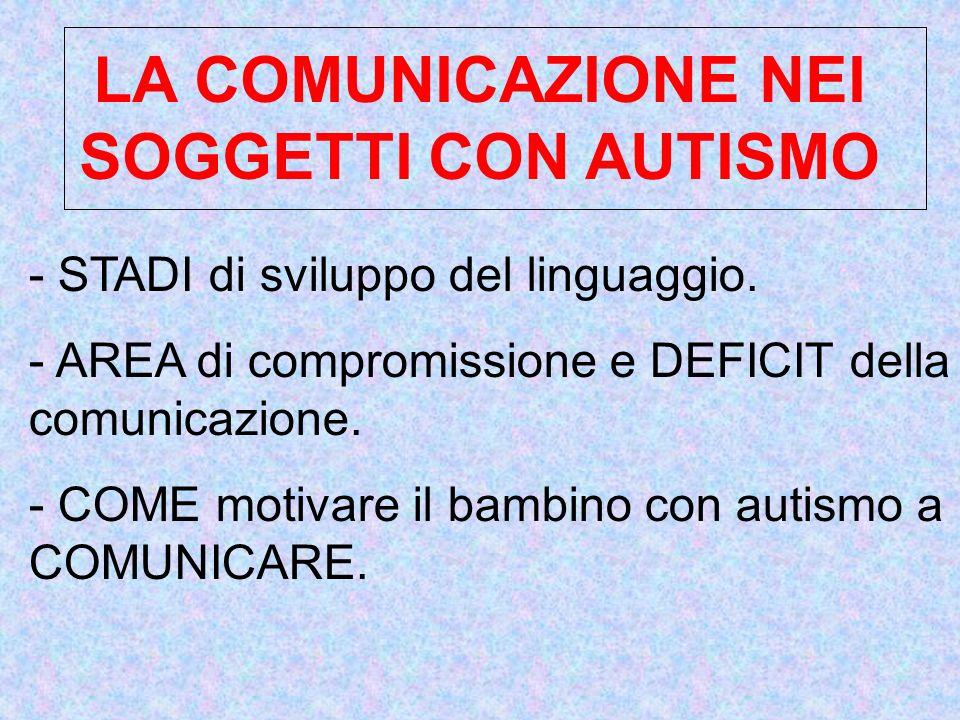 LA COMUNICAZIONE NEI SOGGETTI CON AUTISMO - STADI di sviluppo del linguaggio. - AREA di compromissione e DEFICIT della comunicazione. - COME motivare