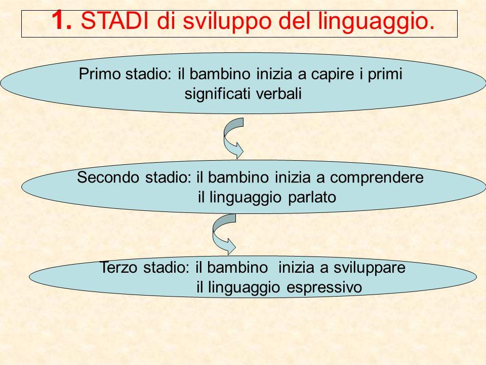 1. STADI di sviluppo del linguaggio. Primo stadio: il bambino inizia a capire i primi significati verbali Secondo stadio: il bambino inizia a comprend