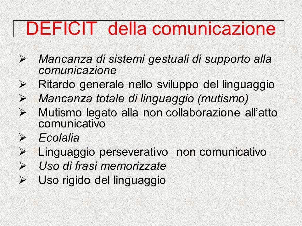 DEFICIT della comunicazione Mancanza di sistemi gestuali di supporto alla comunicazione Ritardo generale nello sviluppo del linguaggio Mancanza totale