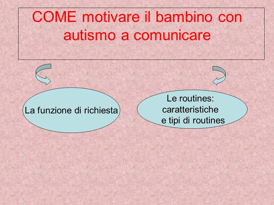 COME motivare il bambino con autismo a comunicare La funzione di richiesta Le routines: caratteristiche e tipi di routines