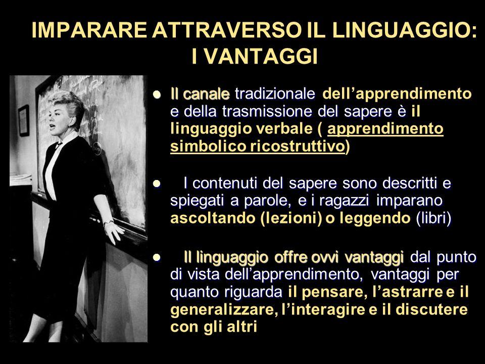 IMPARARE ATTRAVERSO IL LINGUAGGIO: I LIMITI hanno a che fare con I limiti del linguaggio hanno a che fare con - (imparare attraverso il linguaggio presuppone che si possegga bene il linguaggio) - la capacità di capire quello che viene ascoltato o letto (imparare attraverso il linguaggio presuppone che si possegga bene il linguaggio) - - la capacità di ricordare ciò che si è ascoltato o letto - e di metterlo in collegamento con quello che già si sa anche al di là della scuola - la capacità di utilizzare quello che si è ascoltato o letto e di metterlo in collegamento con quello che già si sa anche al di là della scuola - - la motivazione a imparare Il RISULTATO: UNA GRANDE SCONFITTA NON SIAMO RIUSCITI A FAR SI CHE TUTTI IMPARINO