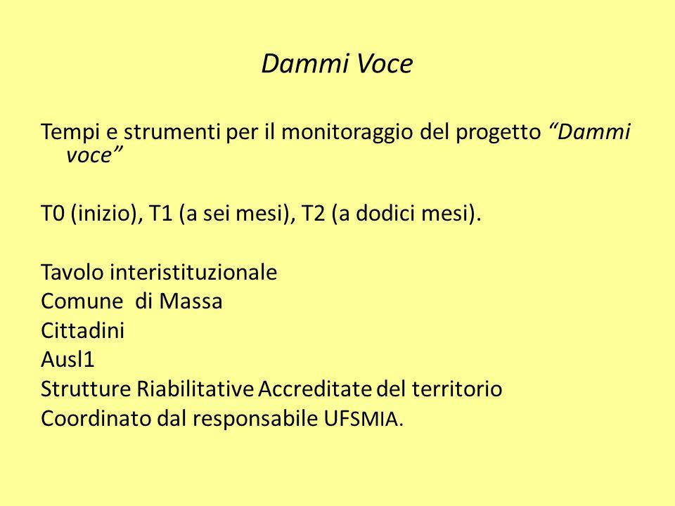 Dammi Voce Tempi e strumenti per il monitoraggio del progetto Dammi voce T0 (inizio), T1 (a sei mesi), T2 (a dodici mesi).