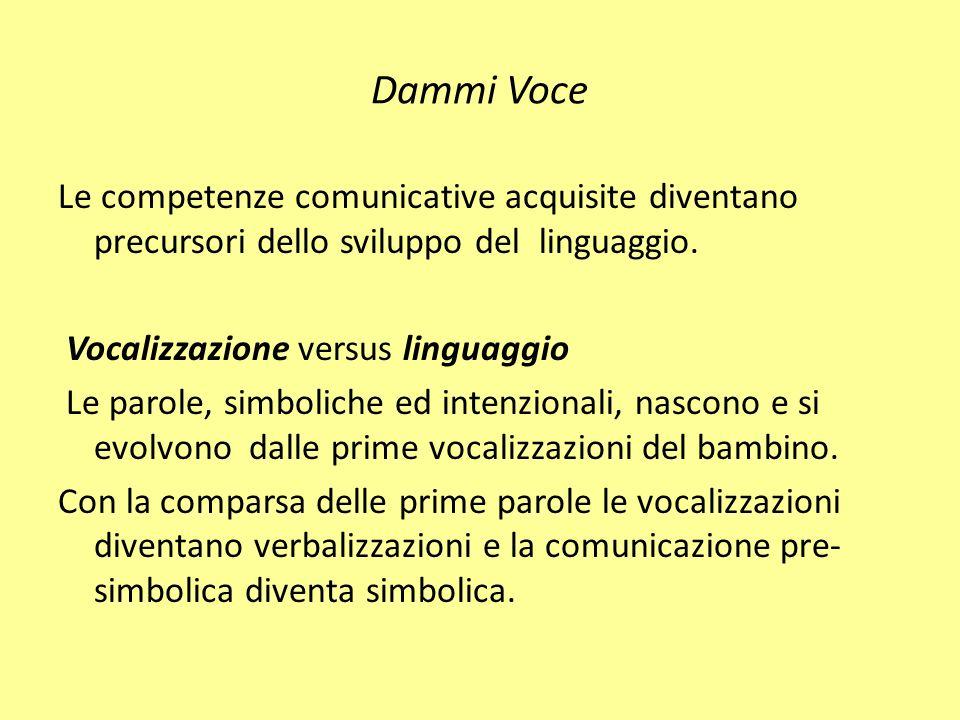Dammi Voce Le competenze comunicative acquisite diventano precursori dello sviluppo del linguaggio.