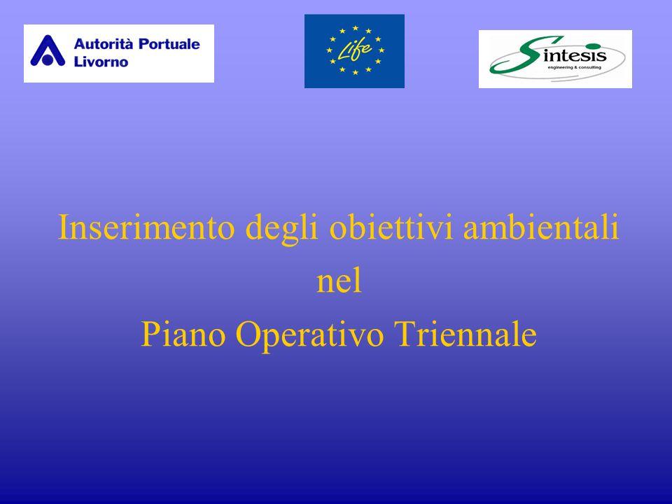 Inserimento degli obiettivi ambientali nel Piano Operativo Triennale