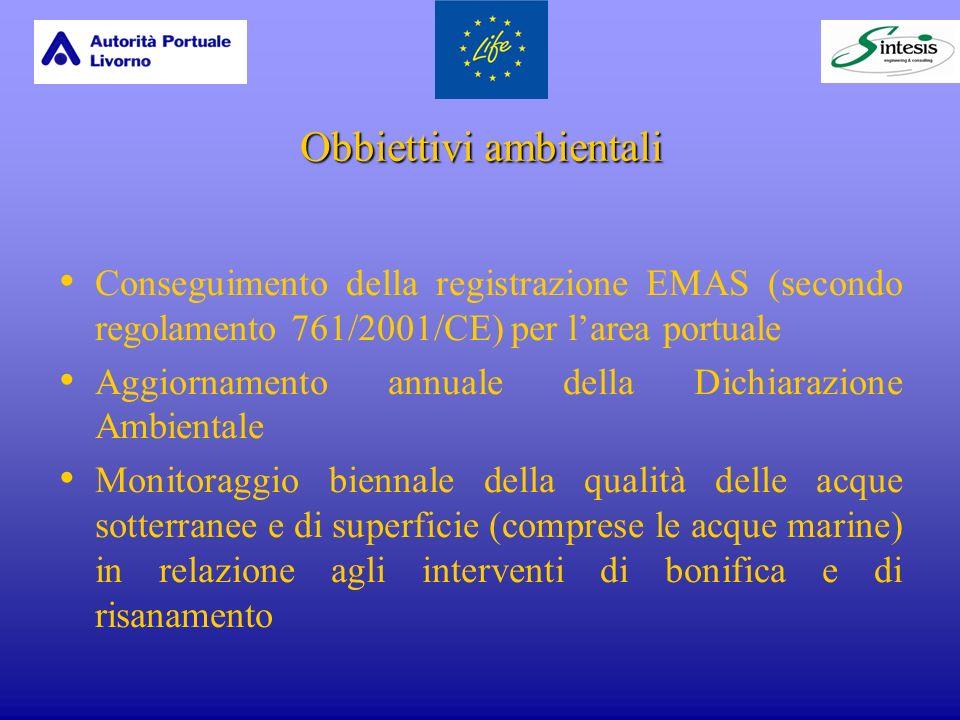 Obbiettivi ambientali Conseguimento della registrazione EMAS (secondo regolamento 761/2001/CE) per larea portuale Aggiornamento annuale della Dichiarazione Ambientale Monitoraggio biennale della qualità delle acque sotterranee e di superficie (comprese le acque marine) in relazione agli interventi di bonifica e di risanamento
