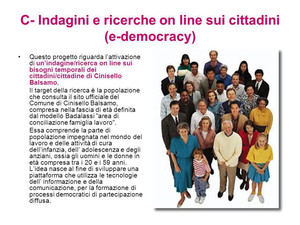 C- Indagini e ricerche on line sui cittadini (e-democracy) Questo progetto riguarda lattivazione di unindagine/ricerca on line sui bisogni temporali dei cittadini/cittadine di Cinisello Balsamo.