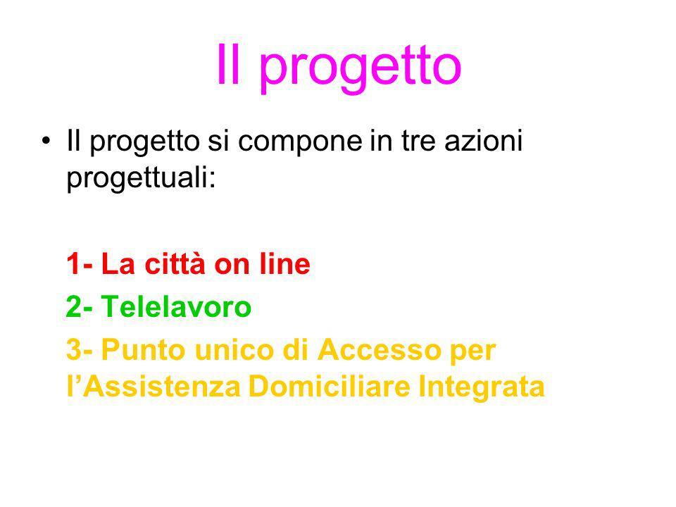 Il progetto Il progetto si compone in tre azioni progettuali: 1- La città on line 2- Telelavoro 3- Punto unico di Accesso per lAssistenza Domiciliare Integrata