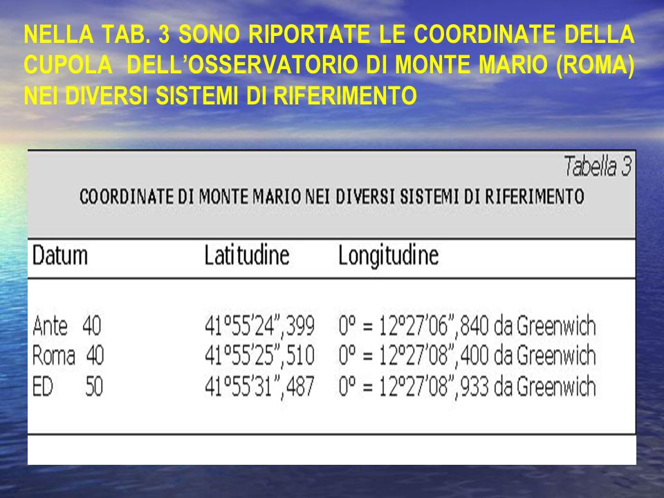 NELLA TAB. 3 SONO RIPORTATE LE COORDINATE DELLA CUPOLA DELLOSSERVATORIO DI MONTE MARIO (ROMA) NEI DIVERSI SISTEMI DI RIFERIMENTO