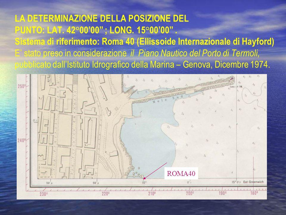 LA DETERMINAZIONE DELLA POSIZIONE DEL PUNTO: LAT. 42°0000 ; LONG. 15°0000. Sistema di riferimento: Roma 40 (Ellissoide Internazionale di Hayford) E st