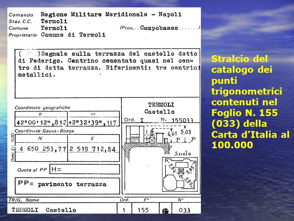 Stralcio del catalogo dei punti trigonometrici contenuti nel Foglio N. 155 (033) della Carta dItalia al 100.000