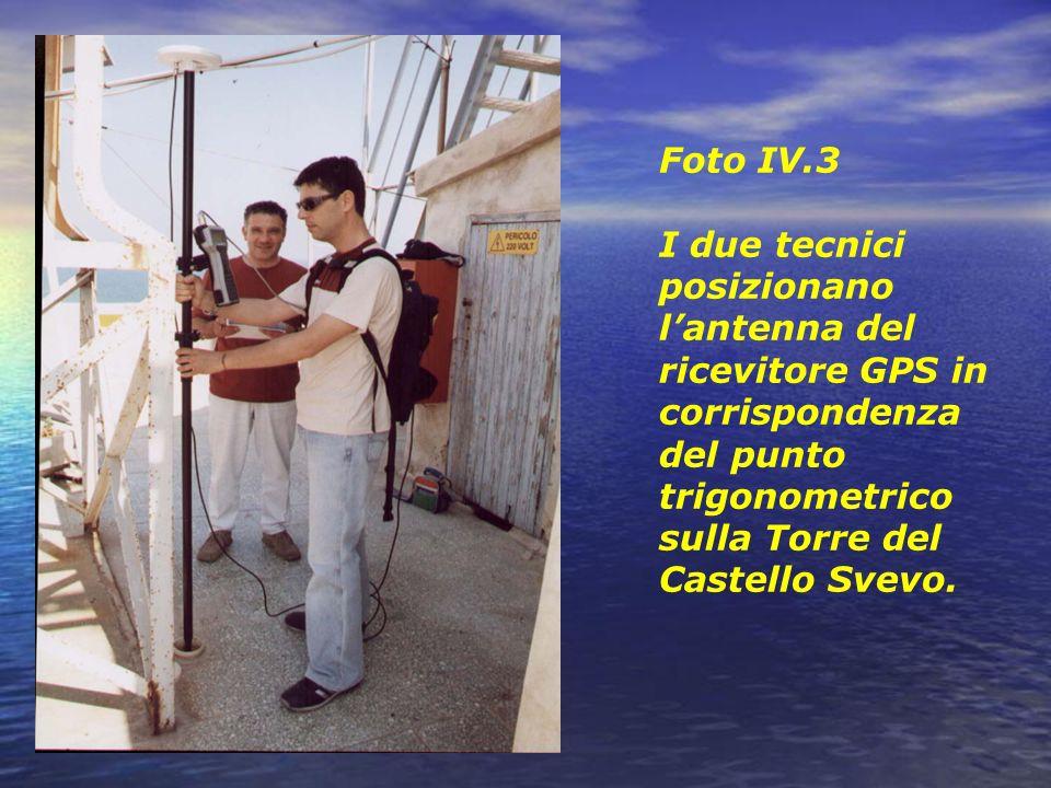 Foto IV.3 I due tecnici posizionano lantenna del ricevitore GPS in corrispondenza del punto trigonometrico sulla Torre del Castello Svevo.
