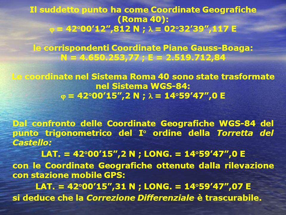 Il suddetto punto ha come Coordinate Geografiche (Roma 40):= 42°0012,812 N ; = 02°3239,117 E le corrispondenti Coordinate Piane Gauss-Boaga: N = 4.650