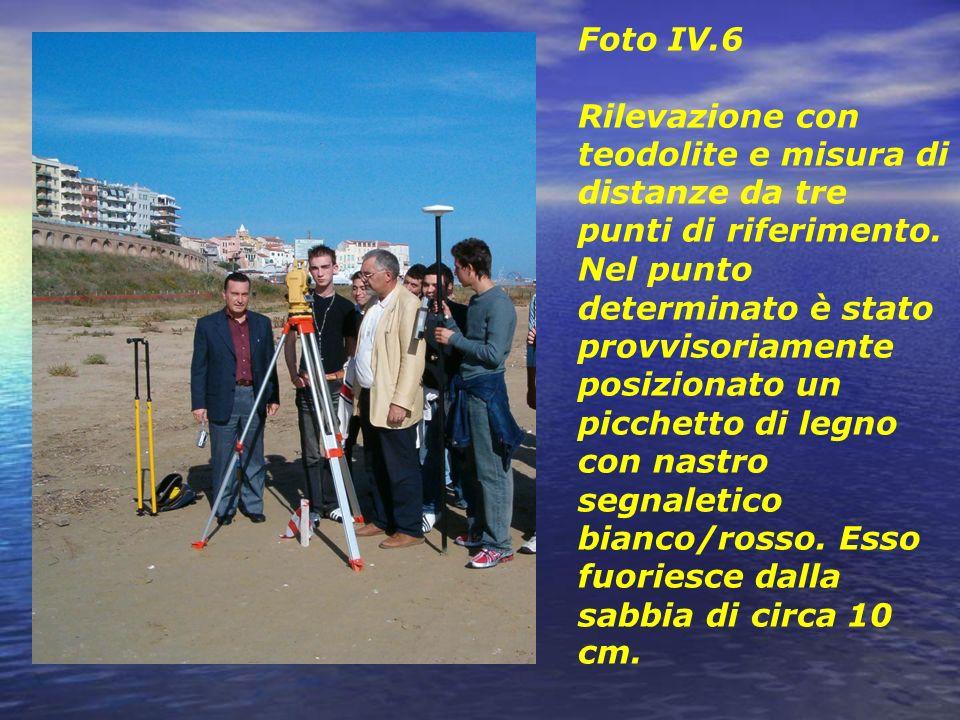 Foto IV.6 Rilevazione con teodolite e misura di distanze da tre punti di riferimento. Nel punto determinato è stato provvisoriamente posizionato un pi