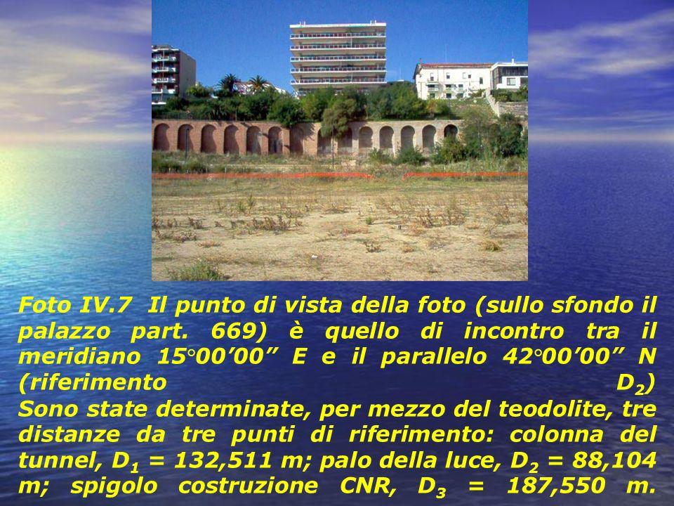 Foto IV.7 Il punto di vista della foto (sullo sfondo il palazzo part. 669) è quello di incontro tra il meridiano 15°0000 E e il parallelo 42°0000 N (r