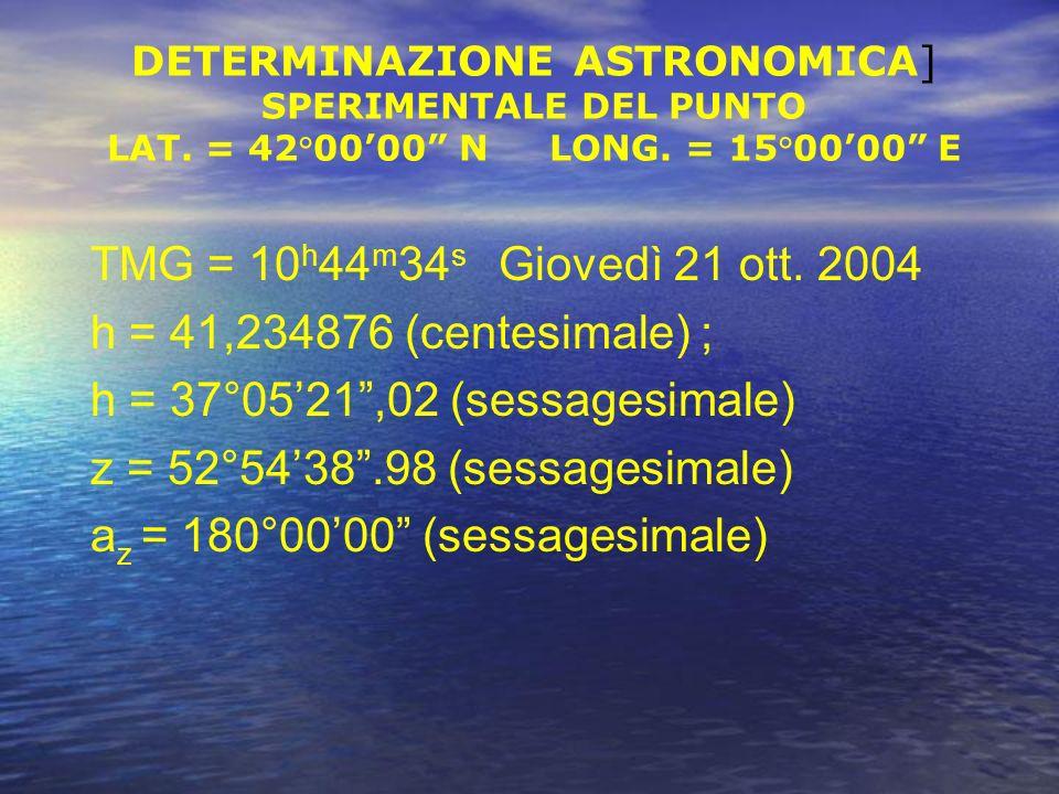 DETERMINAZIONE ASTRONOMICA] SPERIMENTALE DEL PUNTO LAT. = 42°0000 N LONG. = 15°0000 E TMG = 10 h 44 m 34 s Giovedì 21 ott. 2004 h = 41,234876 (centesi