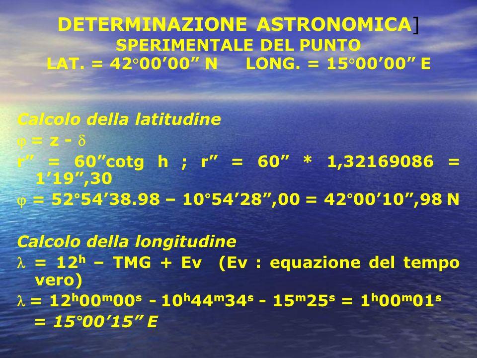 DETERMINAZIONE ASTRONOMICA] SPERIMENTALE DEL PUNTO LAT. = 42°0000 N LONG. = 15°0000 E Calcolo della latitudine = z - r = 60cotg h ; r = 60 * 1,3216908