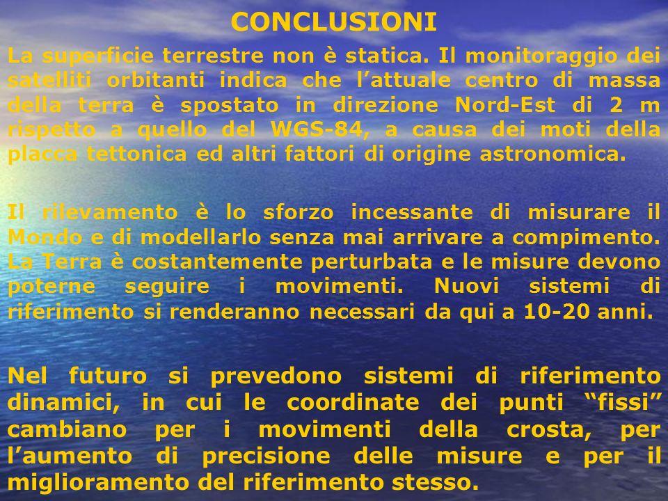 CONCLUSIONI La superficie terrestre non è statica. Il monitoraggio dei satelliti orbitanti indica che lattuale centro di massa della terra è spostato