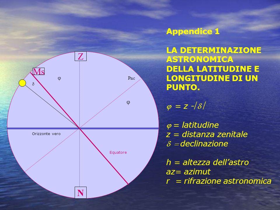 Appendice 1 LA DETERMINAZIONE ASTRONOMICA DELLA LATITUDINE E LONGITUDINE DI UN PUNTO.= z -= latitudine z = distanza zenitaledeclinazione h = altezza d