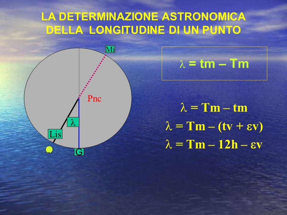 = tm – Tm = Tm – tm = Tm – (tv + v) = Tm – 12h – v Pnc. G Lis LA DETERMINAZIONE ASTRONOMICA DELLA LONGITUDINE DI UN PUNTO Mi
