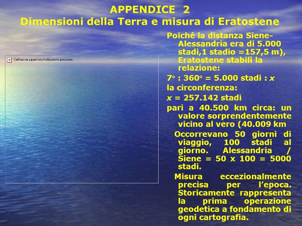 APPENDICE 2 Dimensioni della Terra e misura di Eratostene Poiché la distanza Siene- Alessandria era di 5.000 stadi,1 stadio =157,5 m), Eratostene stab