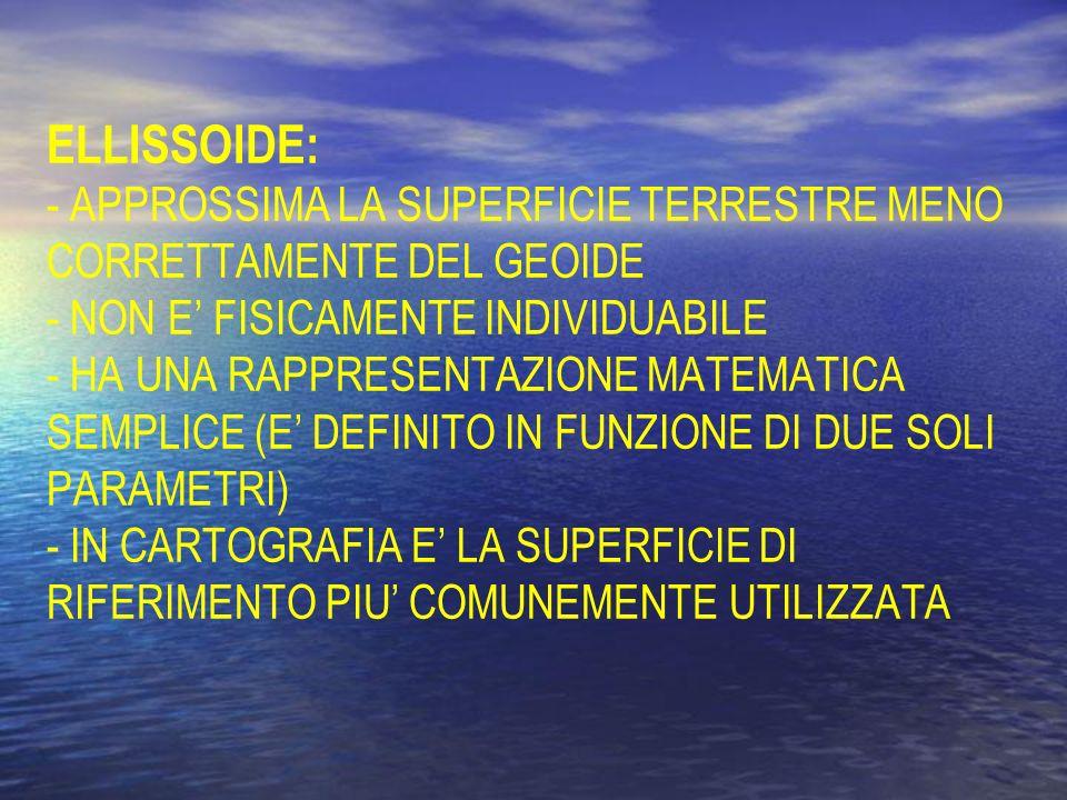 ELLISSOIDE: - APPROSSIMA LA SUPERFICIE TERRESTRE MENO CORRETTAMENTE DEL GEOIDE - NON E FISICAMENTE INDIVIDUABILE - HA UNA RAPPRESENTAZIONE MATEMATICA