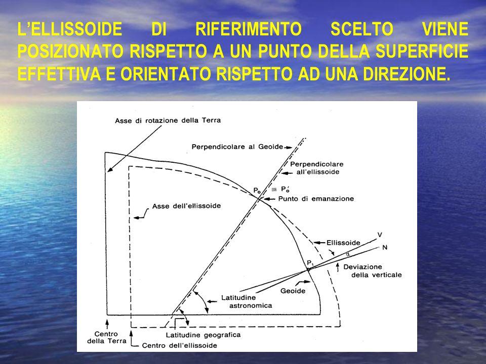 Sistema di riferimento: ED 50.