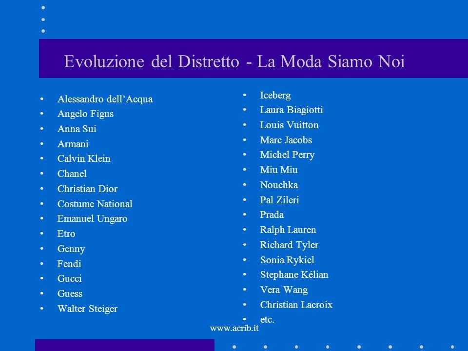 www.acrib.it Lo scenario di partenza Il comparto calzaturiero è rappresentato prevalentemente da Piccole e Medie Imprese, che operano in modo autonomo e frammentato.