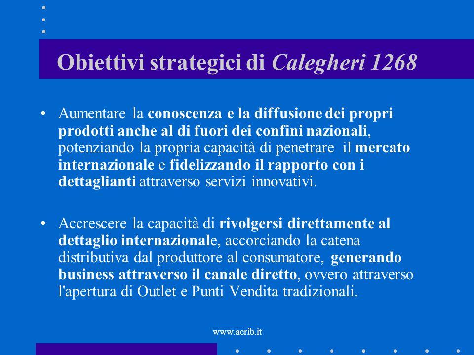 www.acrib.it Chi può fare parte di Calegheri 1268 .