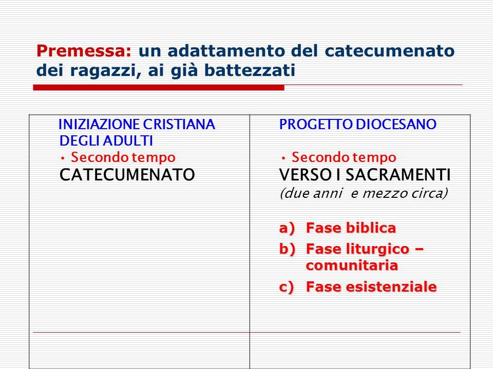 Premessa: un adattamento del catecumenato dei ragazzi, ai già battezzati INIZIAZIONE CRISTIANA DEGLI ADULTI Secondo tempo CATECUMENATO PROGETTO DIOCES