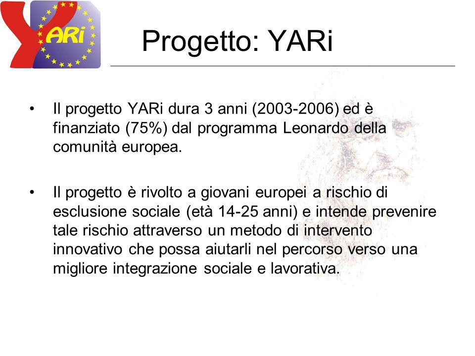 Progetto: YARi Il progetto YARi dura 3 anni (2003-2006) ed è finanziato (75%) dal programma Leonardo della comunità europea. Il progetto è rivolto a g