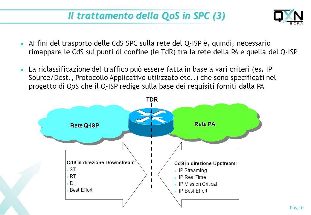 Pag 10 Il trattamento della QoS in SPC (3) AI fini del trasporto delle CdS SPC sulla rete del Q-ISP è, quindi, necessario rimappare le CdS sui punti d