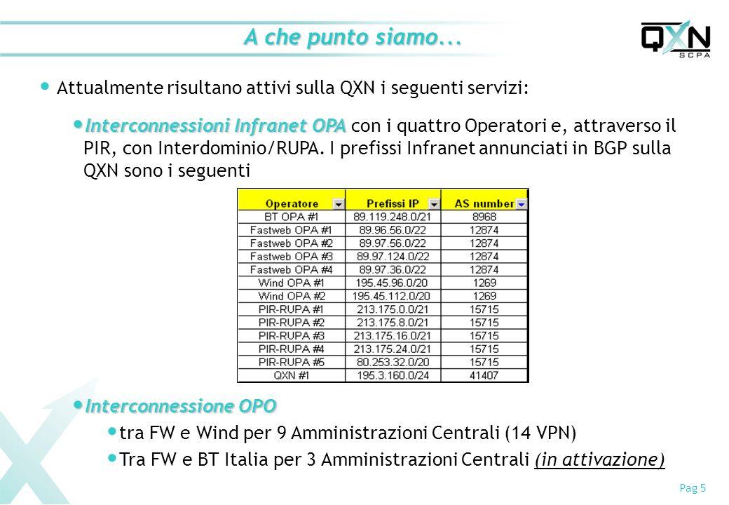 Pag 5 Attualmente risultano attivi sulla QXN i seguenti servizi: Interconnessioni Infranet OPA Interconnessioni Infranet OPA con i quattro Operatori e