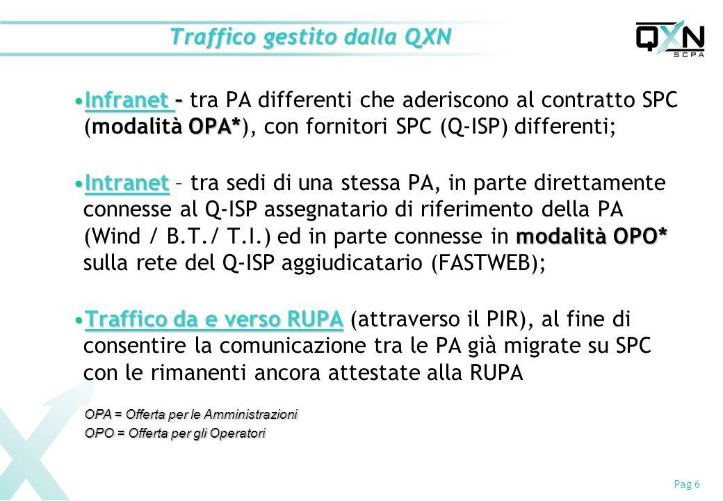 Pag 6 Traffico gestito dalla QXN Infranet – OPA*Infranet – tra PA differenti che aderiscono al contratto SPC (modalità OPA*), con fornitori SPC (Q-ISP