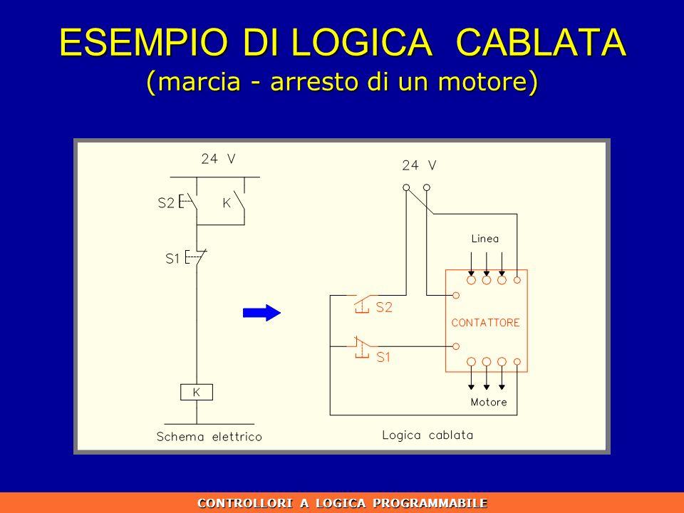 ESEMPIO DI LOGICA CABLATA ( marcia - arresto di un motore ) CONTROLLORI A LOGICA PROGRAMMABILE