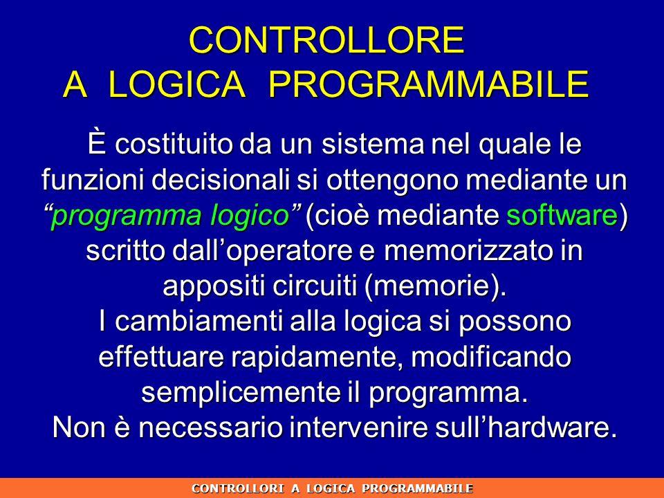 CONTROLLORE A LOGICA PROGRAMMABILE È costituito da un sistema nel quale le funzioni decisionali si ottengono mediante unprogramma logico (cioè mediant