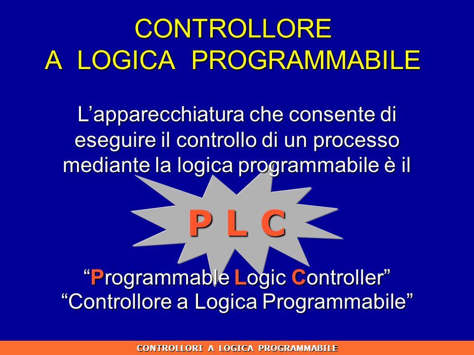CONTROLLORE A LOGICA PROGRAMMABILE CONTROLLORI A LOGICA PROGRAMMABILE P L C Programmable Logic Controller Controllore a Logica ProgrammabileProgrammab