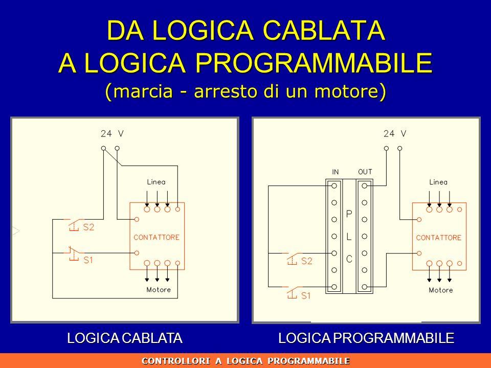 DA LOGICA CABLATA A LOGICA PROGRAMMABILE ( marcia - arresto di un motore ) CONTROLLORI A LOGICA PROGRAMMABILE LOGICA CABLATA LOGICA PROGRAMMABILE