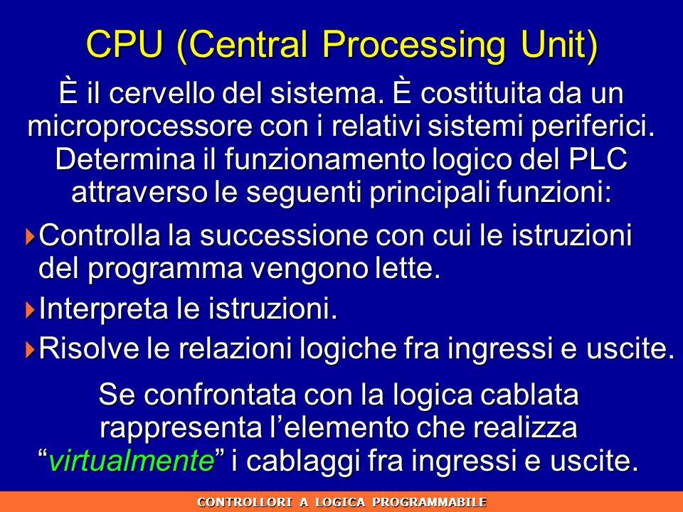 CPU (Central Processing Unit) È il cervello del sistema. È costituita da un microprocessore con i relativi sistemi periferici. Determina il funzioname