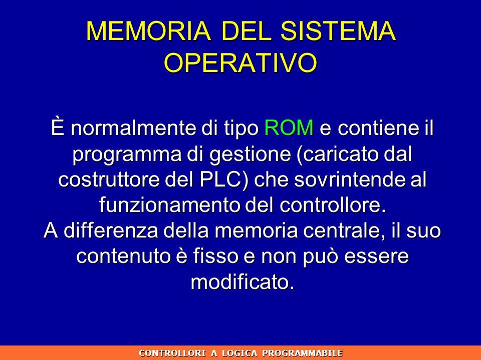 MEMORIA DEL SISTEMA OPERATIVO È normalmente di tipo ROM e contiene il programma di gestione (caricato dal costruttore del PLC) che sovrintende al funz