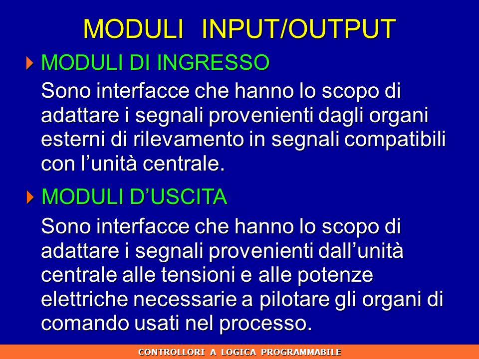 MODULI INPUT/OUTPUT MODULI DI INGRESSO MODULI DI INGRESSO CONTROLLORI A LOGICA PROGRAMMABILE Sono interfacce che hanno lo scopo di adattare i segnali