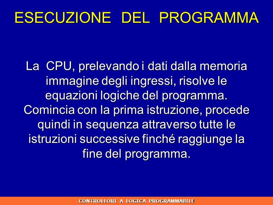 ESECUZIONE DEL PROGRAMMA La CPU, prelevando i dati dalla memoria immagine degli ingressi, risolve le equazioni logiche del programma. Comincia con la