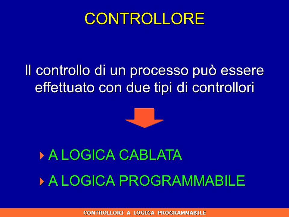 CONTROLLORE Il controllo di un processo può essere effettuato con due tipi di controllori A LOGICA CABLATA A LOGICA PROGRAMMABILE A LOGICA PROGRAMMABI