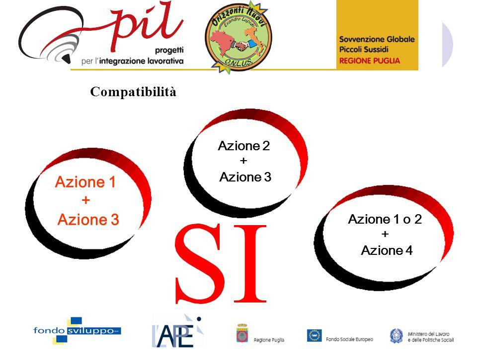 Azione 1 + Azione 3 Azione 2 + Azione 3 Azione 1 o 2 + Azione 4 Compatibilità