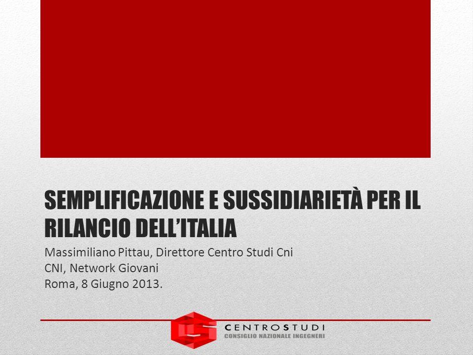 SEMPLIFICAZIONE E SUSSIDIARIETÀ PER IL RILANCIO DELLITALIA Massimiliano Pittau, Direttore Centro Studi Cni CNI, Network Giovani Roma, 8 Giugno 2013.