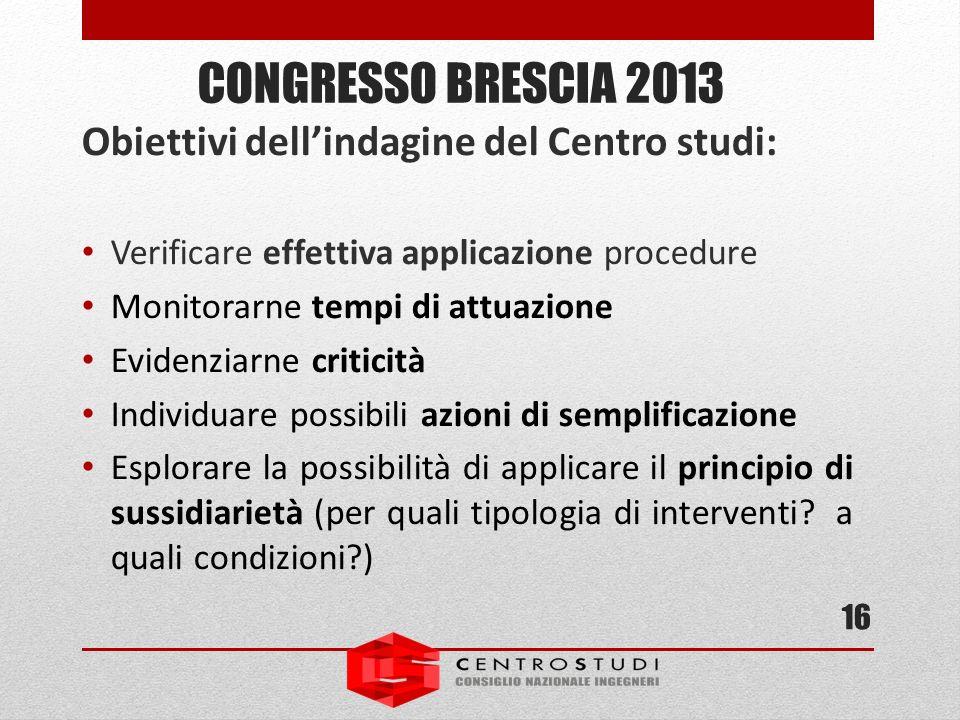 Obiettivi dellindagine del Centro studi: Verificare effettiva applicazione procedure Monitorarne tempi di attuazione Evidenziarne criticità Individuar