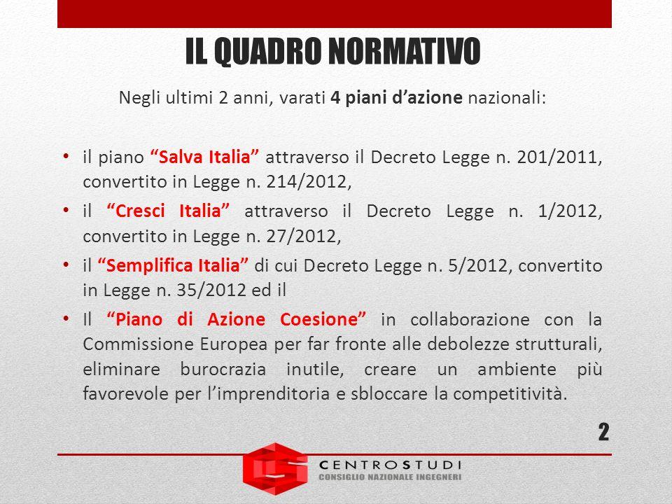IL QUADRO NORMATIVO Negli ultimi 2 anni, varati 4 piani dazione nazionali: il piano Salva Italia attraverso il Decreto Legge n. 201/2011, convertito i