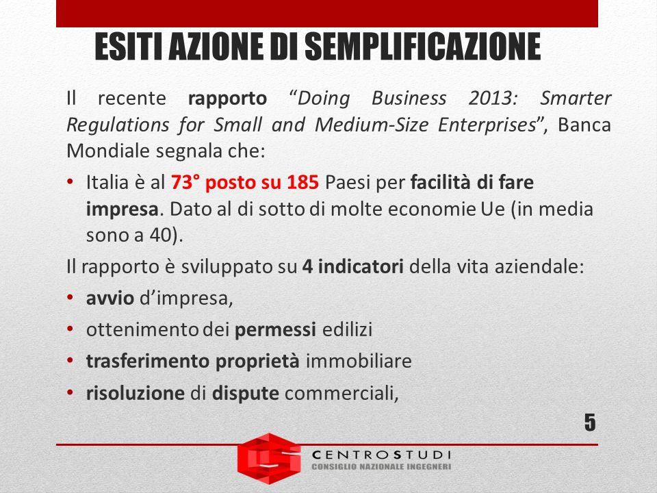 Il recente rapporto Doing Business 2013: Smarter Regulations for Small and Medium-Size Enterprises, Banca Mondiale segnala che: Italia è al 73° posto su 185 Paesi per facilità di fare impresa.