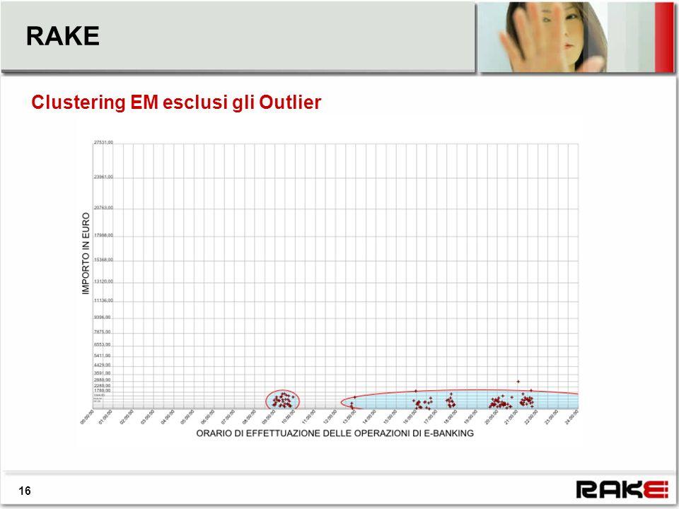 RAKE Clustering EM esclusi gli Outlier 16