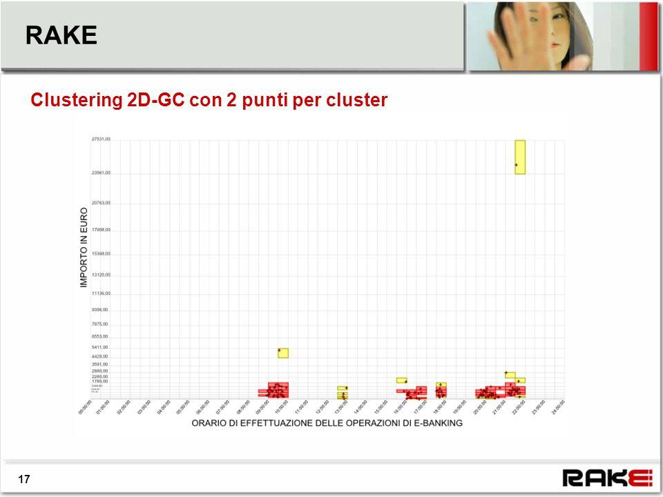 RAKE Clustering 2D-GC con 2 punti per cluster 17
